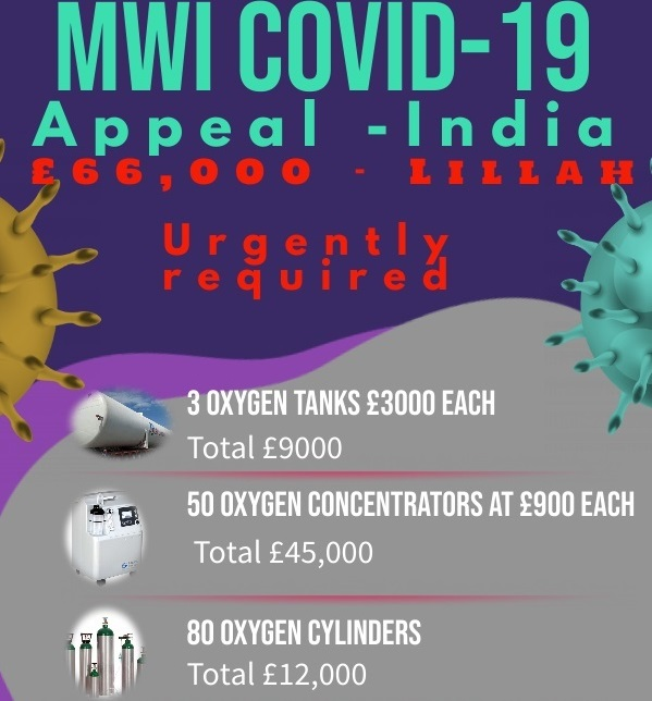Emergency Covid Appeal – India – Lillah